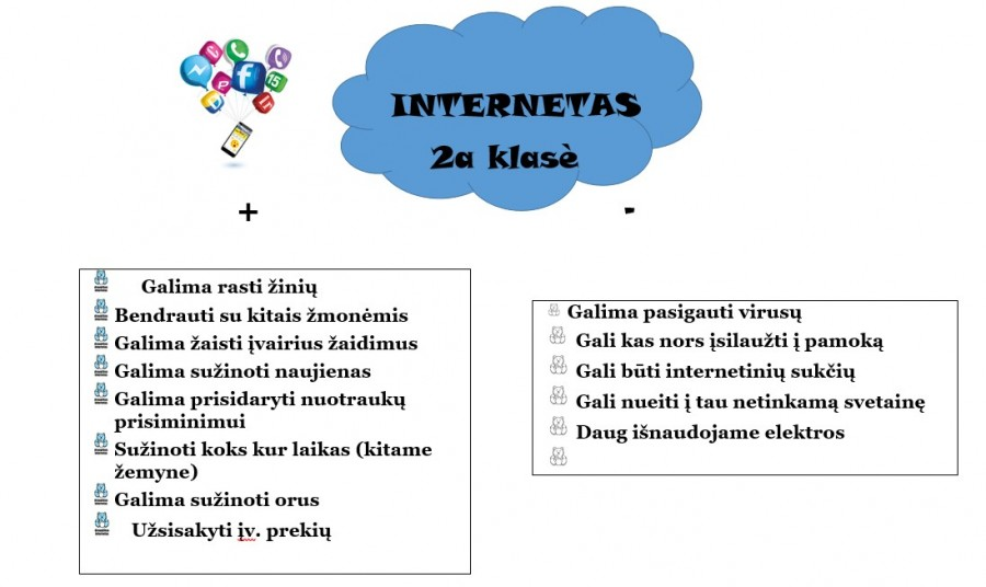 """Saugesnio interneto savaitė 2021 """"Saugesnis internetas – saugesnis aš"""""""