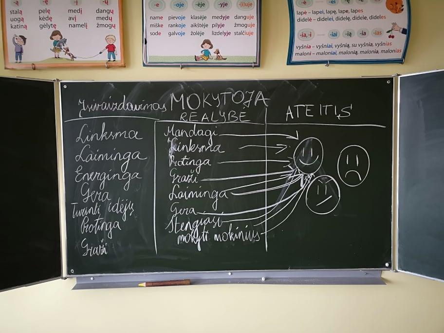 Koks turi būti mokytojas?